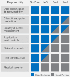 Driving data security is a shared responsibility, here's how you can protect yourself