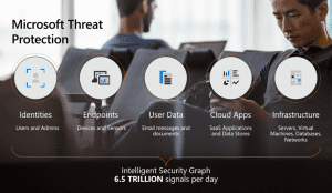 The evolution of Microsoft Threat Protection, November update