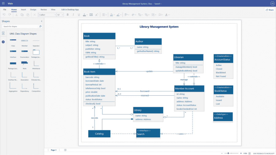 Image showing Unified Model Language shapes used in Visio for the web.